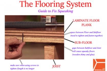 main image flooring remodeling