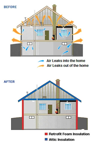 air leaks diagram exterior remodeling