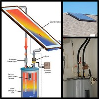 solar heated water system